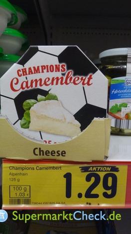 Champions Kalorien