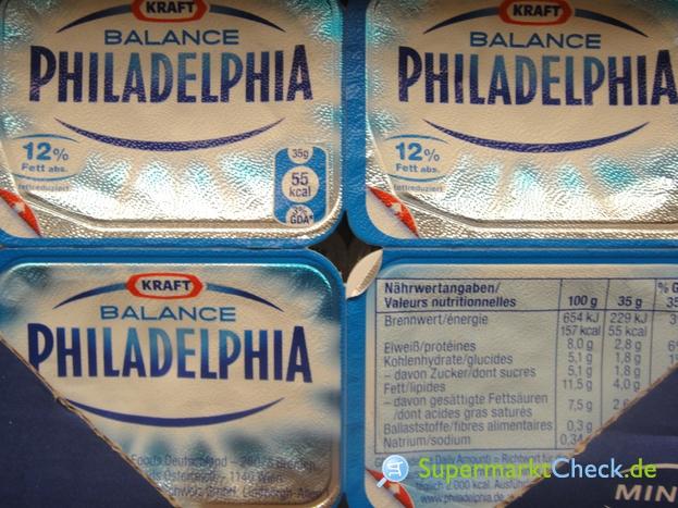 Foto von Philadelphia Balance Minis